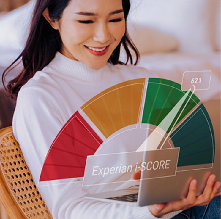 Personal Credit Report Plus