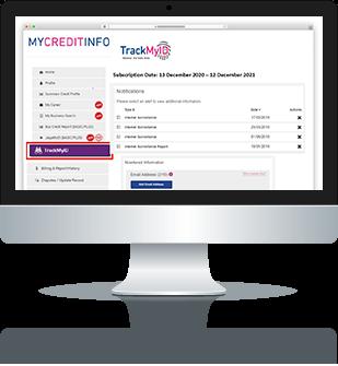 TrackMyID Sample Dashbord